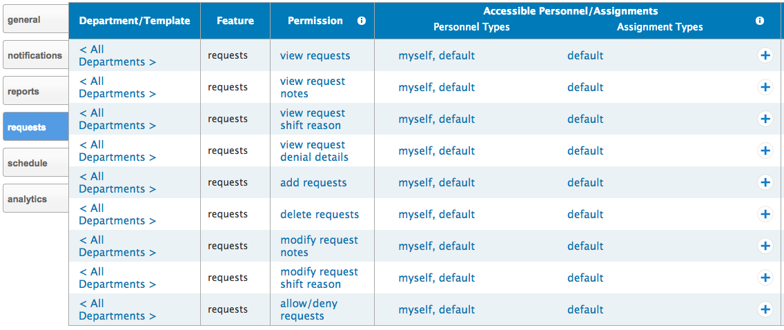 What_Do_The_Permissions_Settings_In_User_Access_Roles_Do_4.png